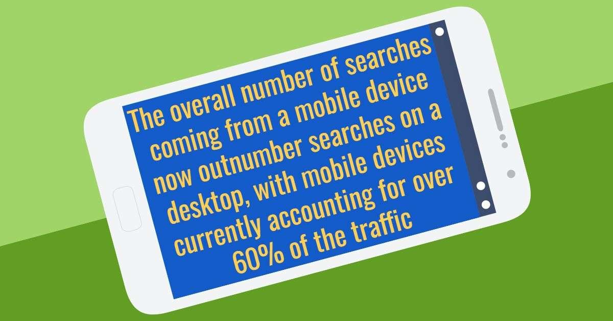 Mobile Friendliness