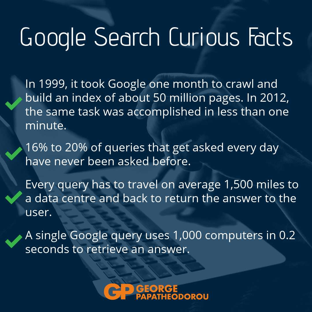 Google Search Curious Facts